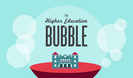 Higher Education Bubble-educationews.org
