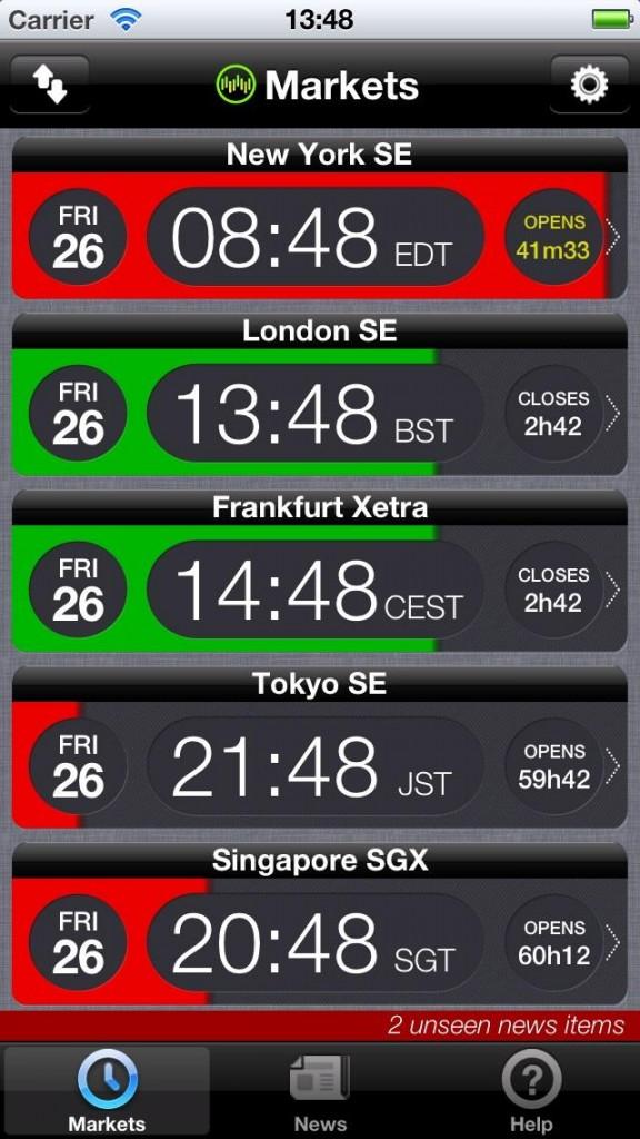 Trader Clock 5