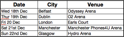 Calvin harris tour dates in Australia