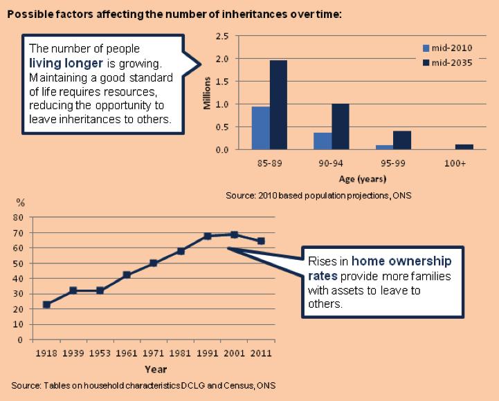Inheritance 2013-1