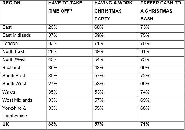 Prefer cash to the Christmas Bash