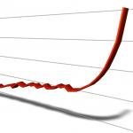 Upward Trend