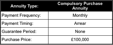 Annuity Rates1 03-01-2014