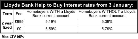 Lloyds Mortgages HTB 03-01-14