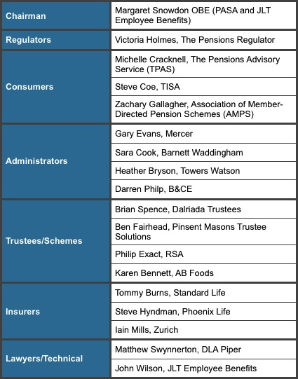 Pension Liberation Industry Group Members