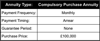 Annuity Bureau Rates Mar 14