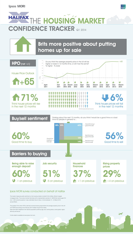 hpo_infographic