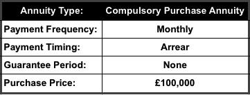 Annuity Bureau Rates 01-04-14