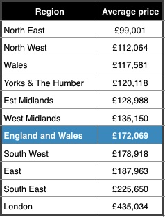 House prices (LR) to Apr 2014
