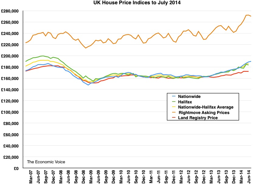 UK house price indexes to July 2014