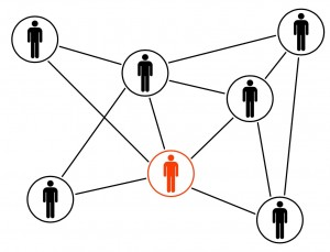 Networking (PD)