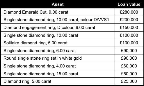 Borro Diamond Rings