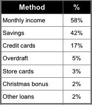 Frugal Christmas 3