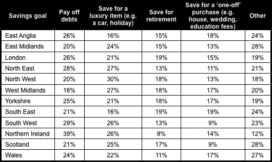 Savings Goals 2