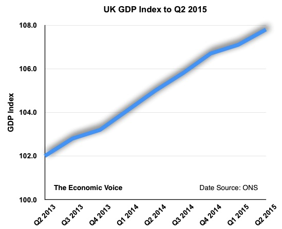 GDP to Q2 2015