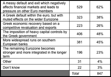 IOD Grexit 3