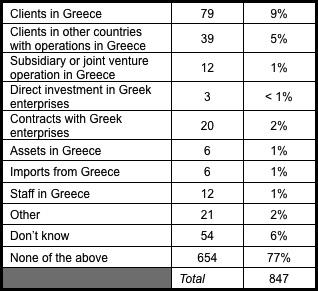 IOD Grexit 5