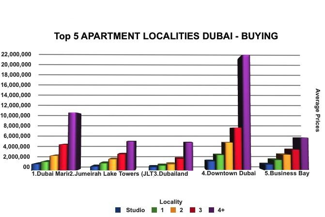 UAE Bayut.com property report 1