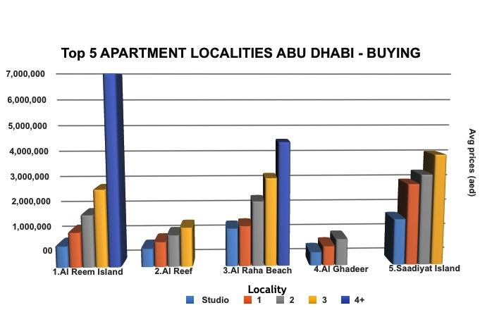 UAE Report 3