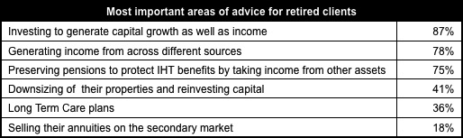 Pension financial advice