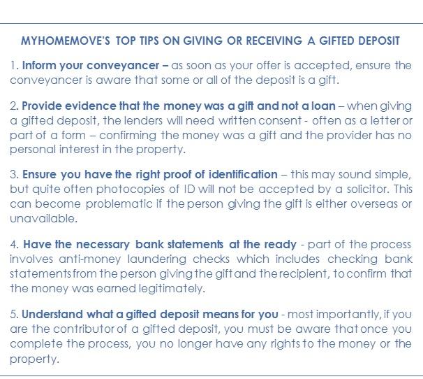 myhomemove tips