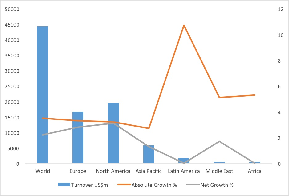 Global Telehandler Market 2016 - Bobcat Company, Manitou, Bobcat, Hewden Stuart Limited