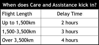 Airport delay care and assistance timescales