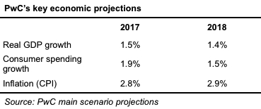PwC projections July-1