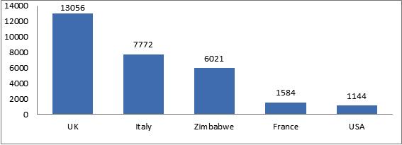 EIA UK Ivory Trade 2